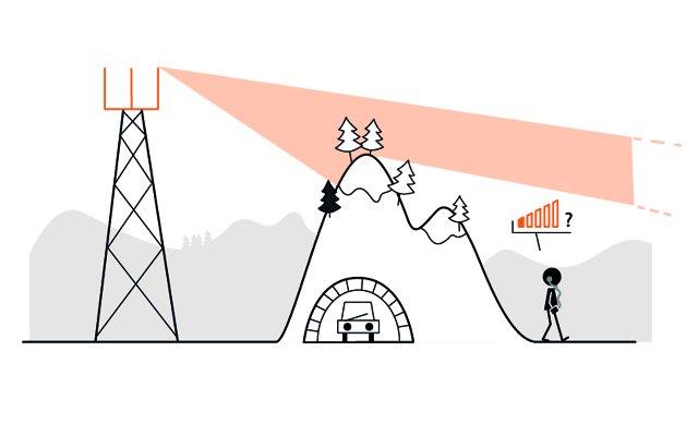 Мобильная связь и интернет на спецтехнике